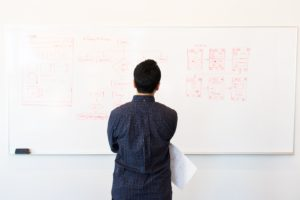 process management training for small business